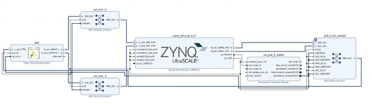 January 19, 2021 - Pynq & Zynq SoC Tutorial