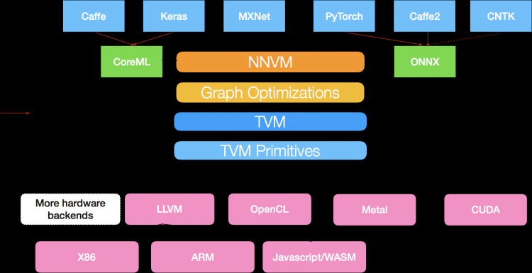 March 26, 2020 - TVM Overview